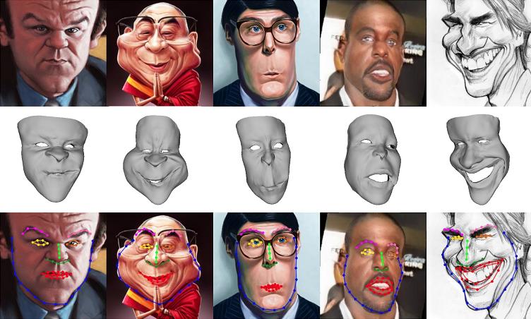 CaricatureFace